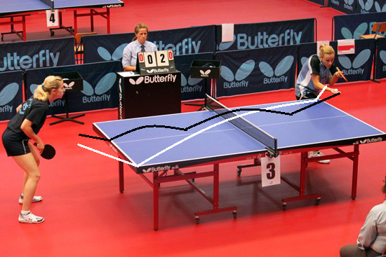 table-tennis-end-line-serve